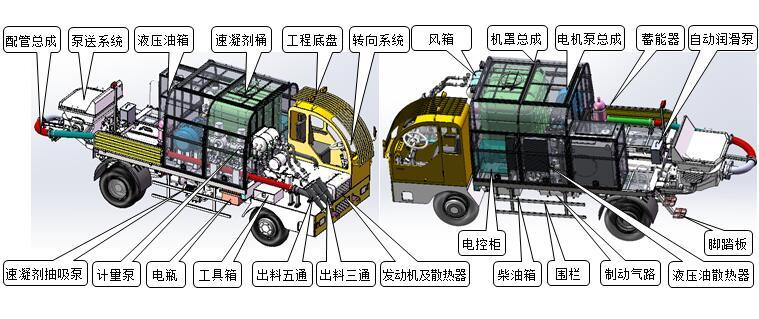 双喷头喷浆车1